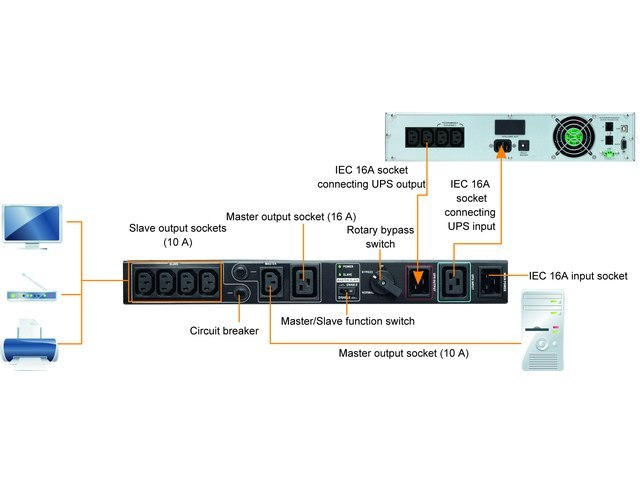 "MAINTENANCE BYPASS SWITCH RACK 19"" DLA UPS POWERWALKER DO 3000VA, 5X IEC C13, 1X IEC C19"